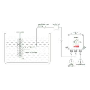 EDR2 kon 1000x1000 300x300 - EDR2 - Ice thickness controller